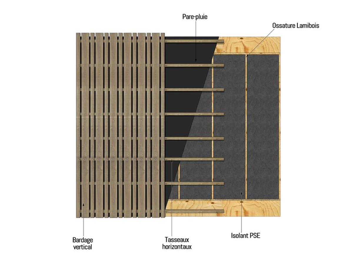 La Fabric finitions-4 Technique